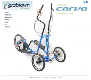 Grabtown Home Page